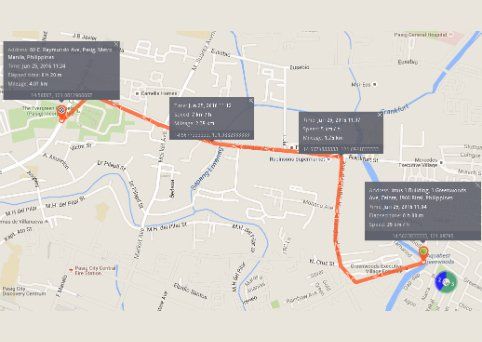 fleet management gps tracking route