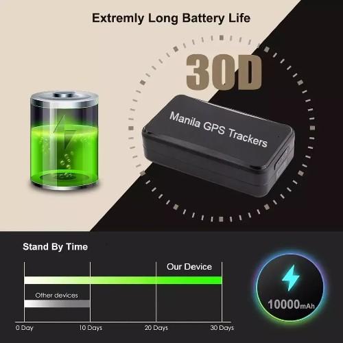 portable gps tracker long battery life